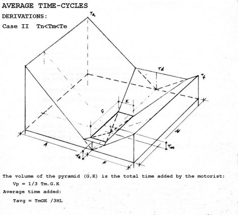 TimeCycles-2